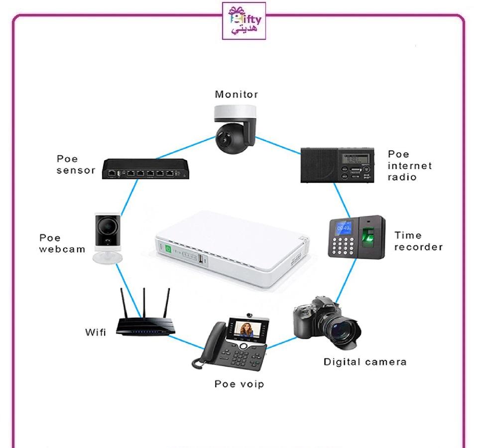 Computers Quantum Mini Ups  For Wifi Router QPLUS19